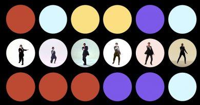 James Bond Ranking